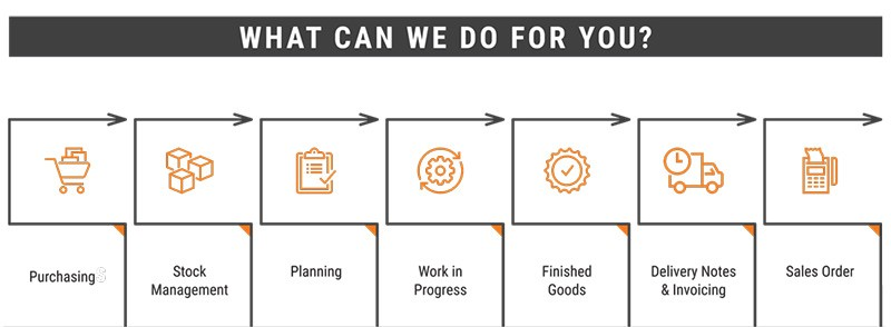 Manufacturing Solutions Process